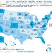 Fredericksburg Affordable Housing Forum